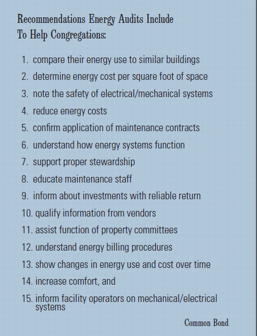 Recommendations Energy Audits include the following list to Help the Congregations